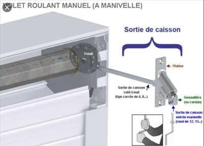 Exemple de réparation d'un volet roulant manuel n°3481 à Cholet par roro assistance