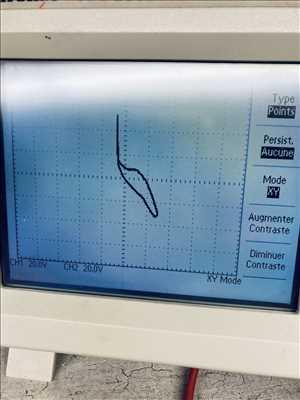 Photo de réparation de circuit électronique n°4055 dans le département 31 par JV.TRONICS